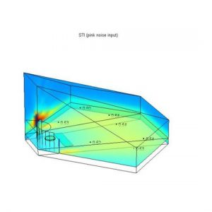 Quotation service STI plot for two point source loudspeakers